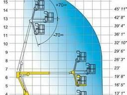 Аренда подъемников Haulotte H18SX(15SX), 10RTE, 16PXNT
