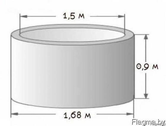 Кольцо колодца стеновое КС 15-9 канализационное