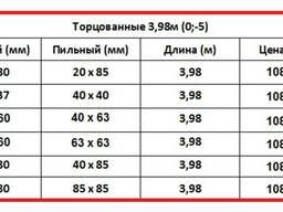 Пиломатериалы 4м (сосна, ель)