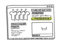 Создание прибыльных сайтов