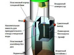 Станции БИОзон, биореакторы для существующей канализации