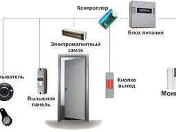 Установка и обслуживание ЗПУ