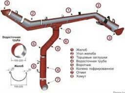 Водосточные системы - фото 2