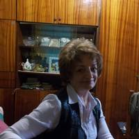 Горелик Светлана Ивановна